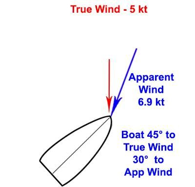 b2ap3_thumbnail_Apparent-Wind-Puff---Close-Hauled.jpg