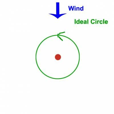b2ap3_thumbnail_Small-Circles-Ideal-Circle.jpg
